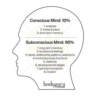 corporate brain creative bgrs2